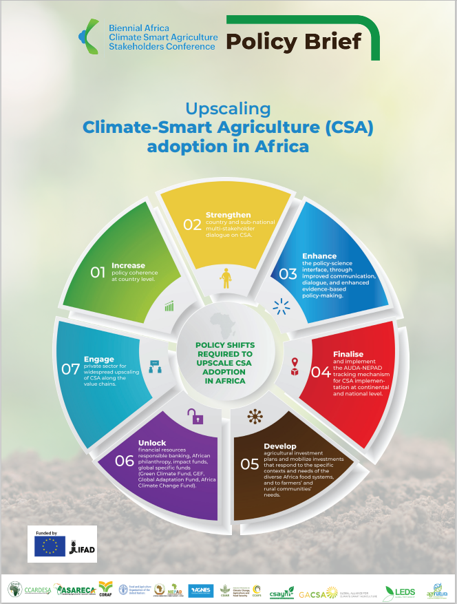 Upscaling Climate-Smart Agriculture (CSA) adoption in Africa